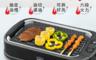 大家源 7.0折! - 排煙油切燒烤爐(TCY-371501)
