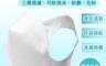 生活市集 3.1折! - 台灣製3D成人立體口罩